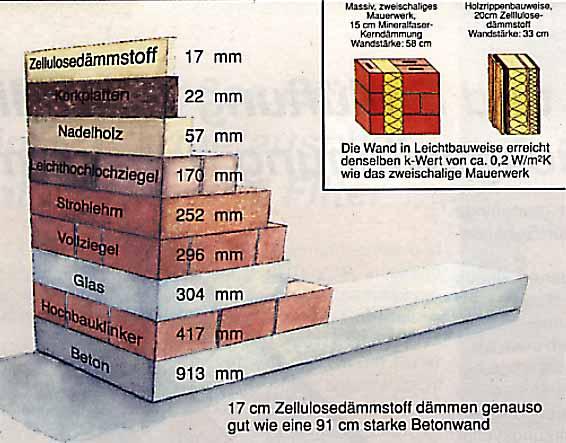 das energieeinsparungsgesetz von 1976. Black Bedroom Furniture Sets. Home Design Ideas